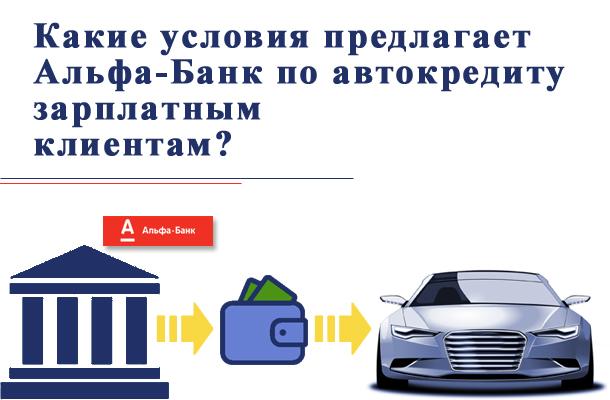Автокредит для зарплатных клиентов в Альфа-Банке