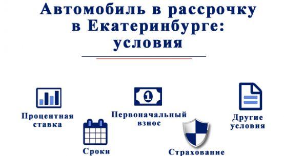 Авто в рвссрочку в Екатеринбурге: условия