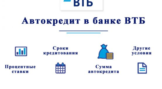 Автокредит в банке ВТБ