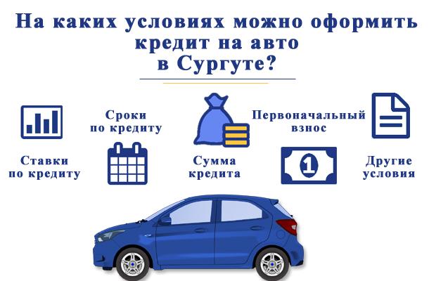 Кредит на авто в Сургуте