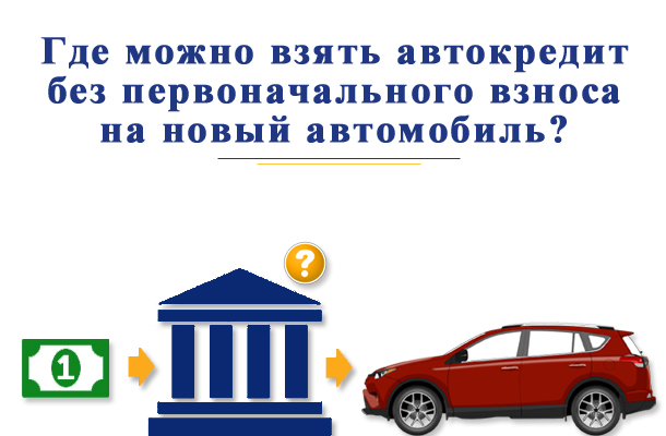 Автокредит без первоначального взноса на новое авто
