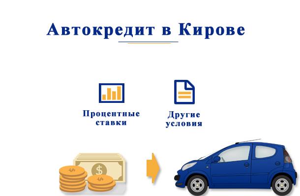 Автокредит в Кирове
