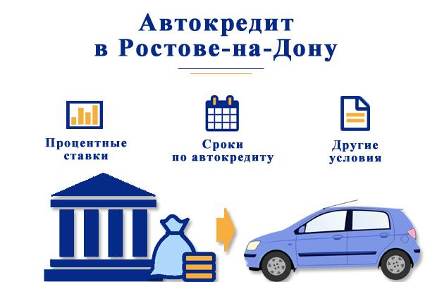 Взять кредит в банках ростова на дону кредит в скб банке калькулятор онлайн