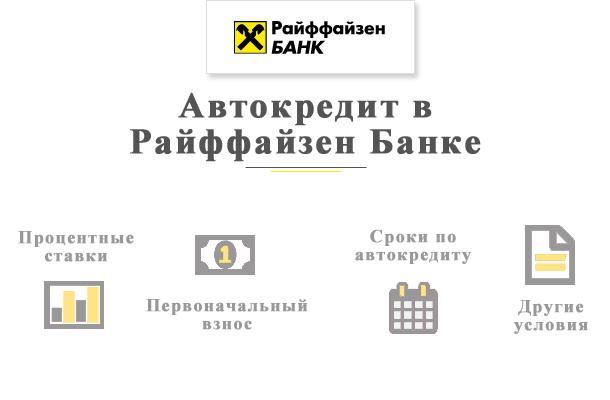 Кредит на авто в Райффайзен Банке