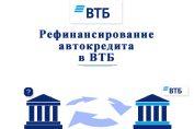Рефинансирование автокредита в ВТБ