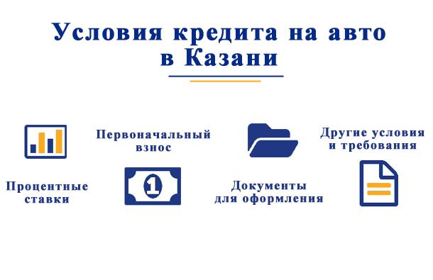 Автокредит в Казани