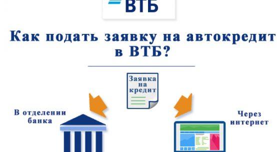 Как подать заявку на автокредит в ВТБ